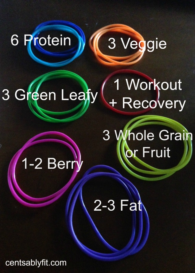 Jelly Bracelet Food Tracker